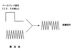 RFIDシステム及びアンチコリジョン処理方法/図4