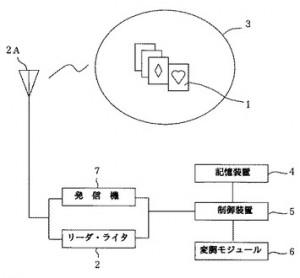 RFIDシステム及びアンチコリジョン処理方法/図1